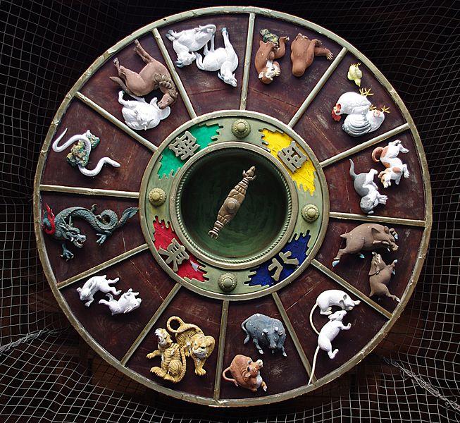 Chinese New Years Animals Origin