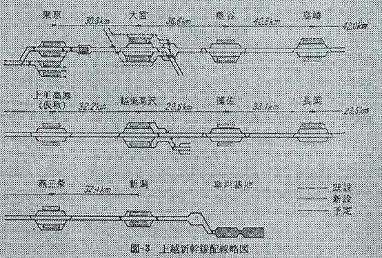 上越新幹線 新宿-大宮間ルート (7)
