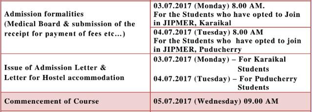 JIPMER Counselling