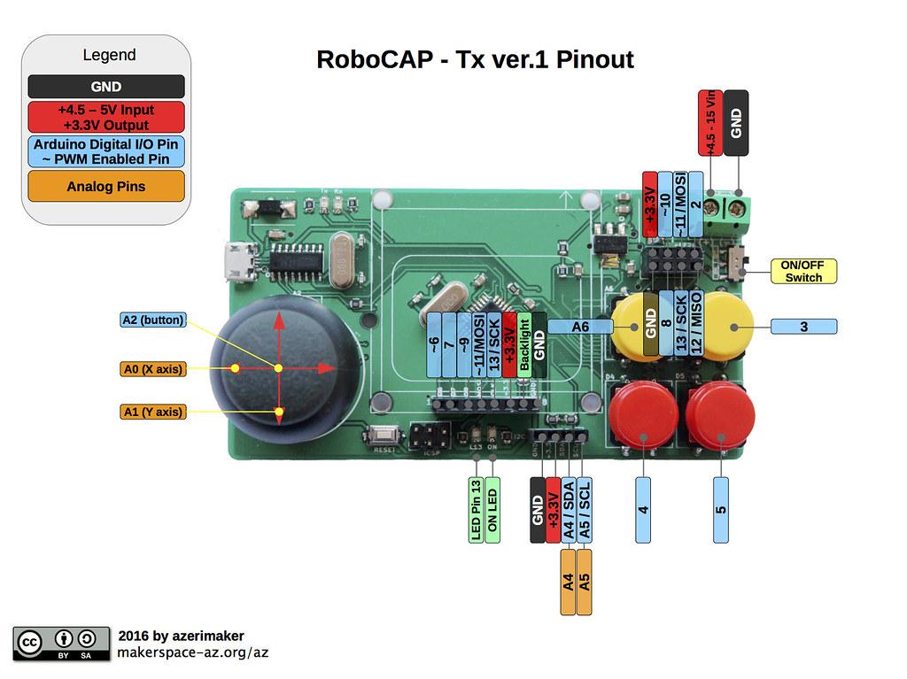 Şəkil 2. RoboCAP Josytickli Kontroller Arduino Pin Düzülüşü