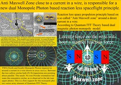 301. Anti-Maxwell zone around a wire, to use for reaction less propulsion.