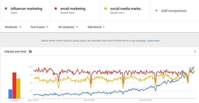 influencer marketing trends.png