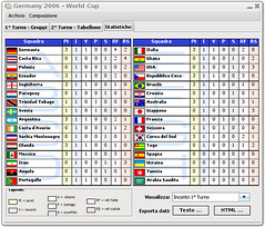 germany-2006.stats.png | by -= Treviño =-
