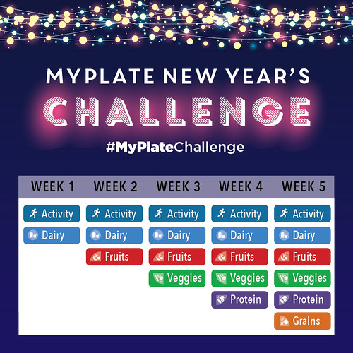 The 5-week MyPlate New Year's Challenge lets you earn points for making small changes that add up to big wins.  Find your #MyPlateMyWins at ChooseMyPlate.gov/MyWins.