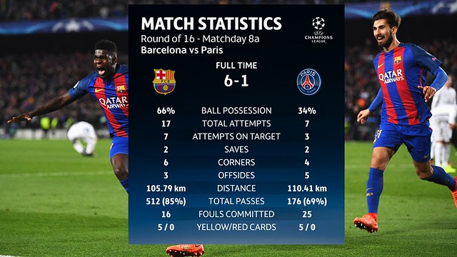 Champions League - Octavos de Final (Vuelta): FC Barcelona 6 - Paris Saint-Germain 1 (6-5)