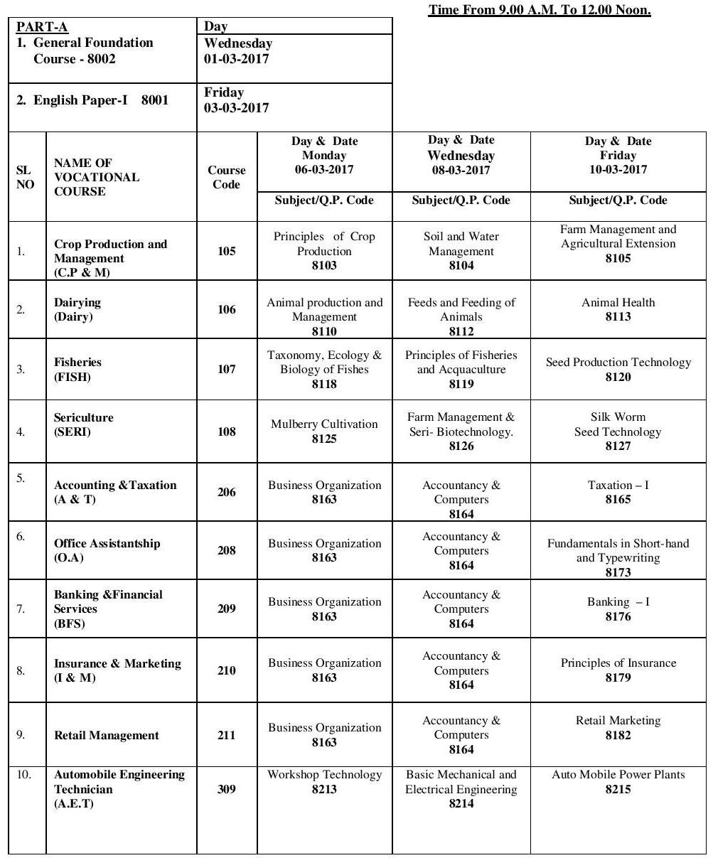 Worksheets 12 Time Table andhra pradesh board time table 2017 for class 10 12 vocational first year table