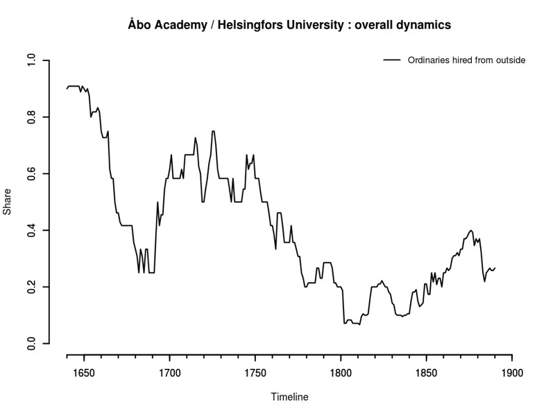 hu.shares.dyn.1640-1890