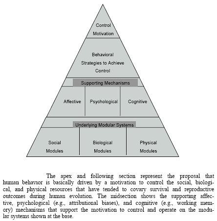 David  Geary control-related  human behavior framework | by joelogs