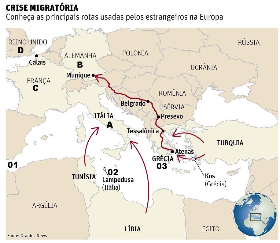 Europa. Crise dos Imigrantes. Vídeoaula
