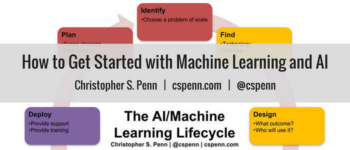 How to Get Started with Machine Learning and AI.png