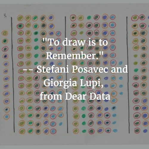 Dear Data: To Draw is to Remember