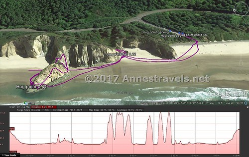 Visual trail map of my walk around Hug Point south of Cannon Beach, Oregon