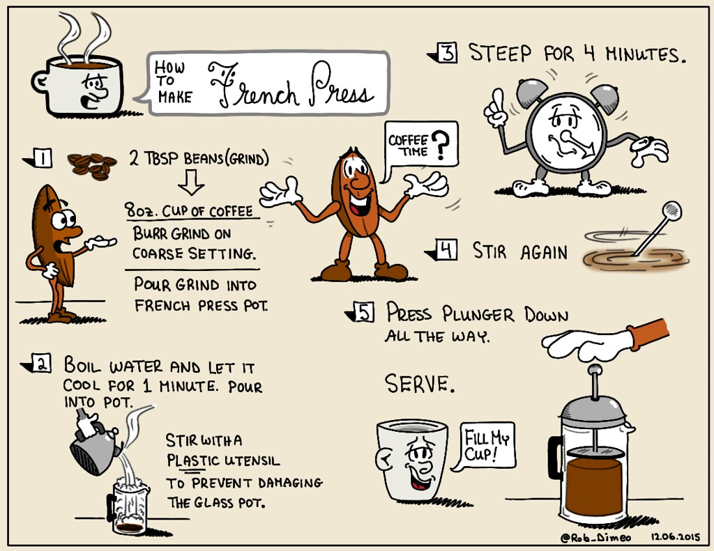 How to make french press coffee i made this sketchnote How to make coffee with a coffee maker