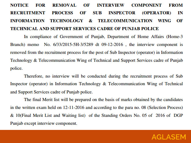 Punjab Police Sub Inspector (SI) Recruitment 2016