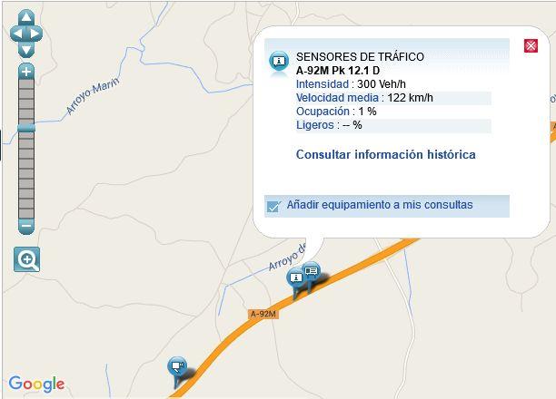 BigData información de carreteras.