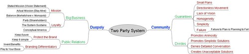 Two Party System_JimBenson.jpeg | by ourfounder