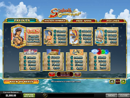 free Sinbad's Golden Voyage slot paytable