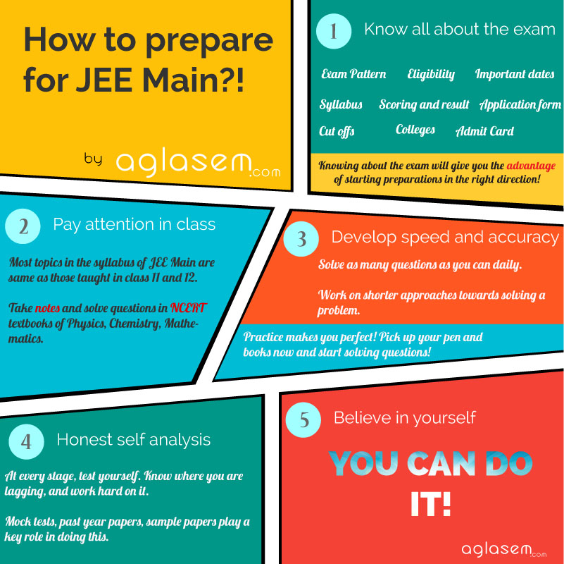 JEE Main Preparation
