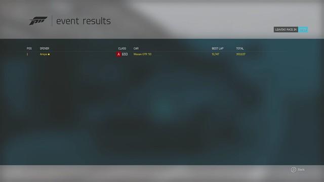 Rain Drifting! - Arsye's Drift Laps #3 (Results Up!) 21832303203_2ea3f4f44d_z