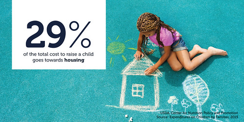 CNPP Housing infographic