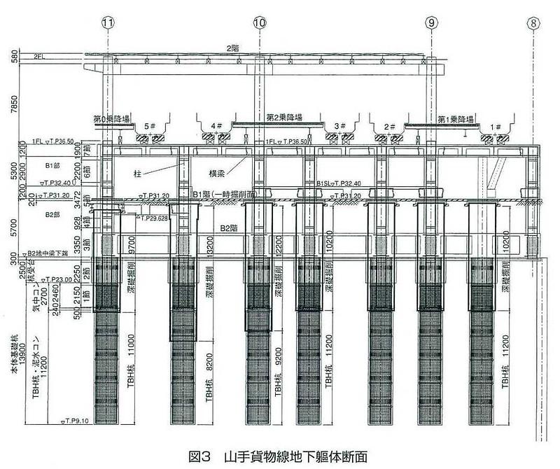バスタ新宿の基礎が上越新幹線ホームの支障に2
