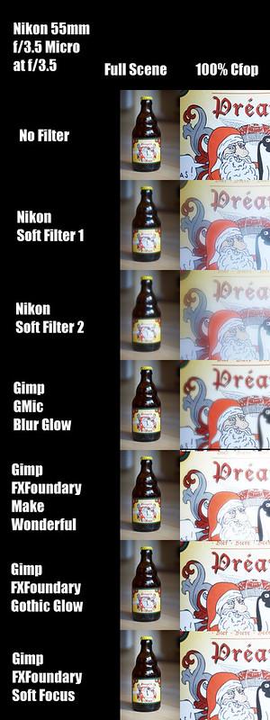 Belgium Beer ~ soft focu comparisons