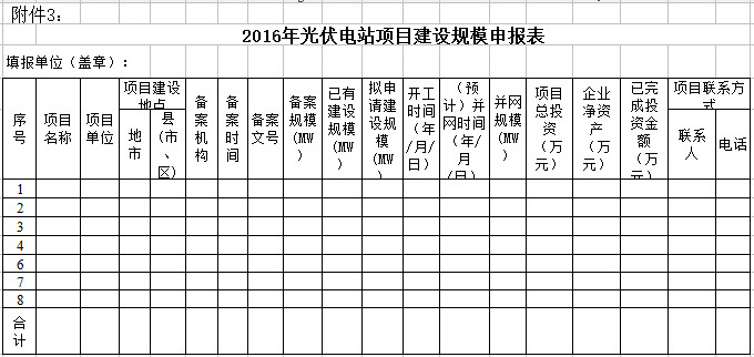 Shandong development and Reform Commission issued the 2016 PV power generation projects informed by the competitive allocation of programme of work