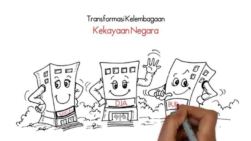 Transformasi Kelembagaan Kekayaan Negara DJKN