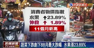 台湾の物価は上がり、給料は下がるスタグフレーション続く