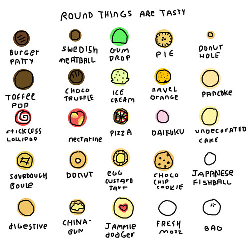 round-things | It started with three things and turned ...