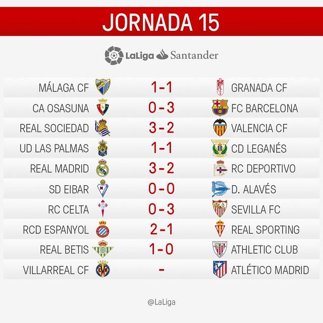 La Liga (Jornada 15): Resultados