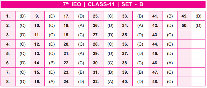 10th IEO 2019 - 2020 Answer Keys for Class 11