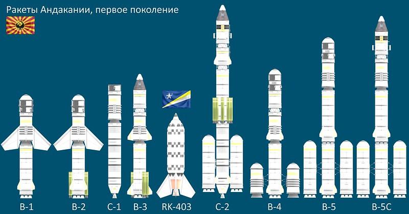 002 - B1-B5, C1-C2, RK-303