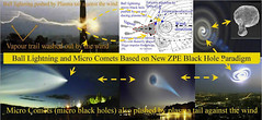 307. Examples of cryometeors or micro comets/ ball lightning.