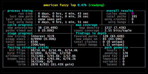 american fuzzy lop - Security Oriented Fuzzing Tool