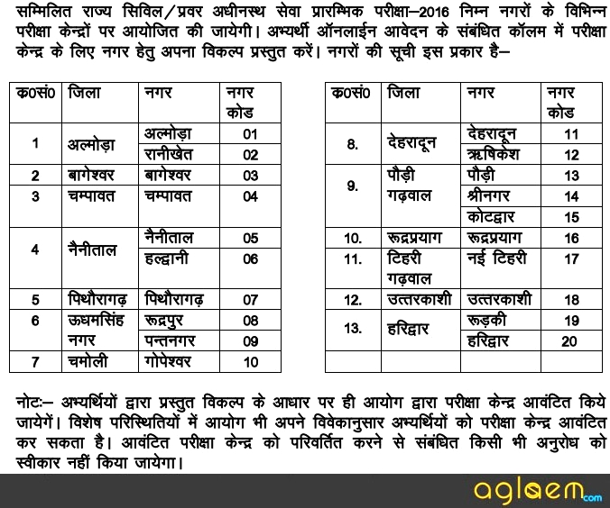 UKPSC Uttarakhand Upper Subordinate Admit Card 2017   Main Exam