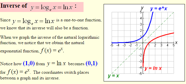 Logarithmic-Functions-6