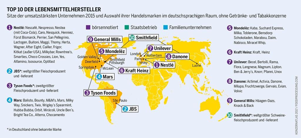 Top 10 der Lebensmittelhersteller | Sitz der umsatzstärksten… | Flickr