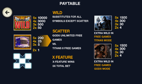 free Battle of the Gods Mobile paytable