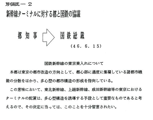 上越新幹線新宿駅構想 (19)