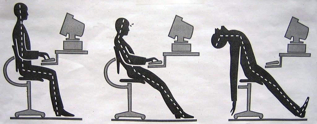 ergonomía del trabajo