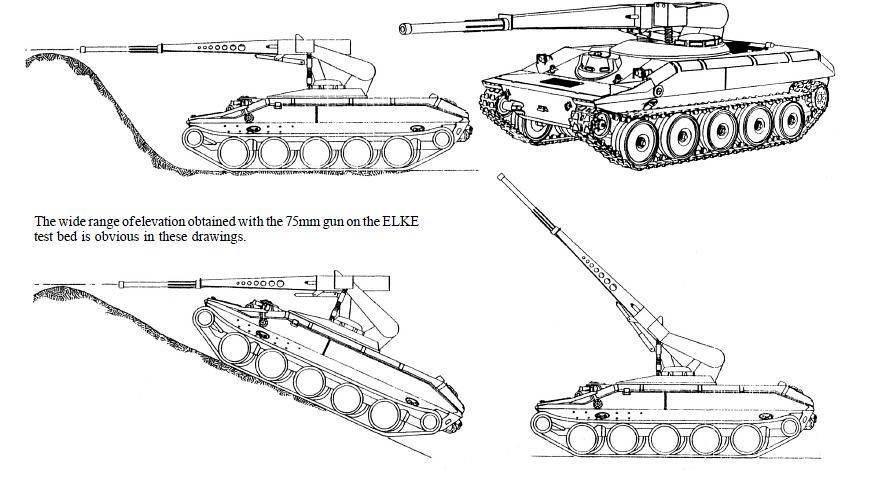 Image result for elke weapon test bed