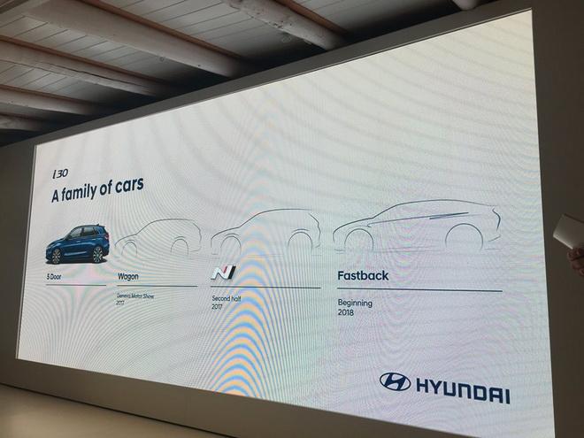 hyundai-i30-series