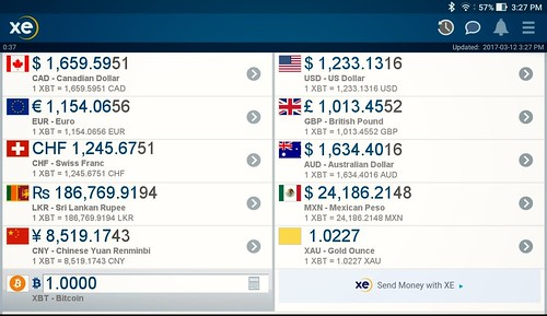 Hide Money With Bitcoin