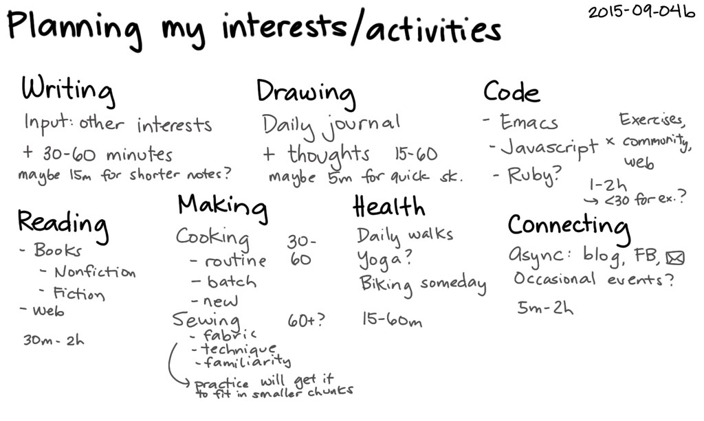 2015 09 04b planning my interests and activities index flickr 2015 09 04b planning my interests and activities index card planning altavistaventures Image collections