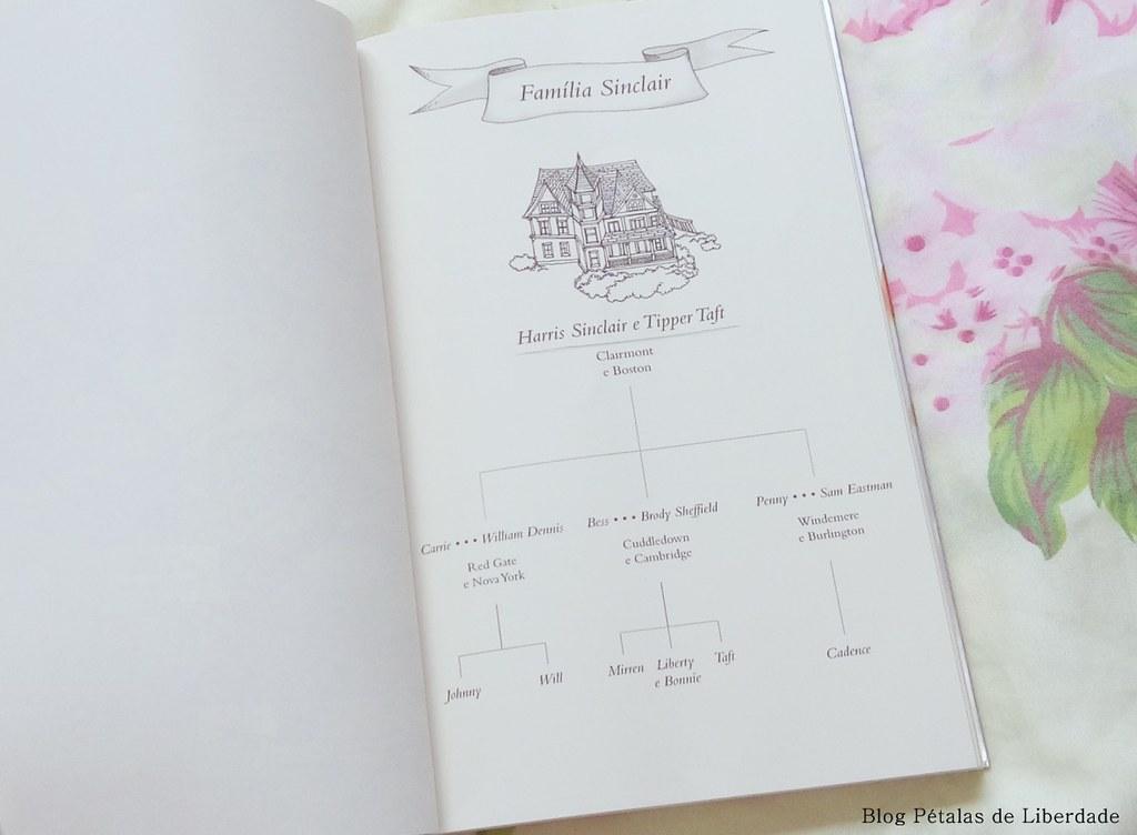 arvore-genealogica, mentirosos