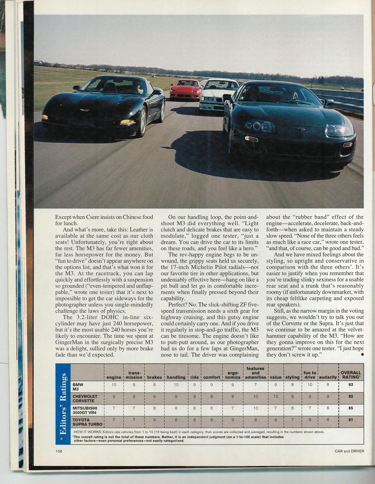 VWVortex com - C&D Retro Comparison: BMW M3 vs Corvette vs
