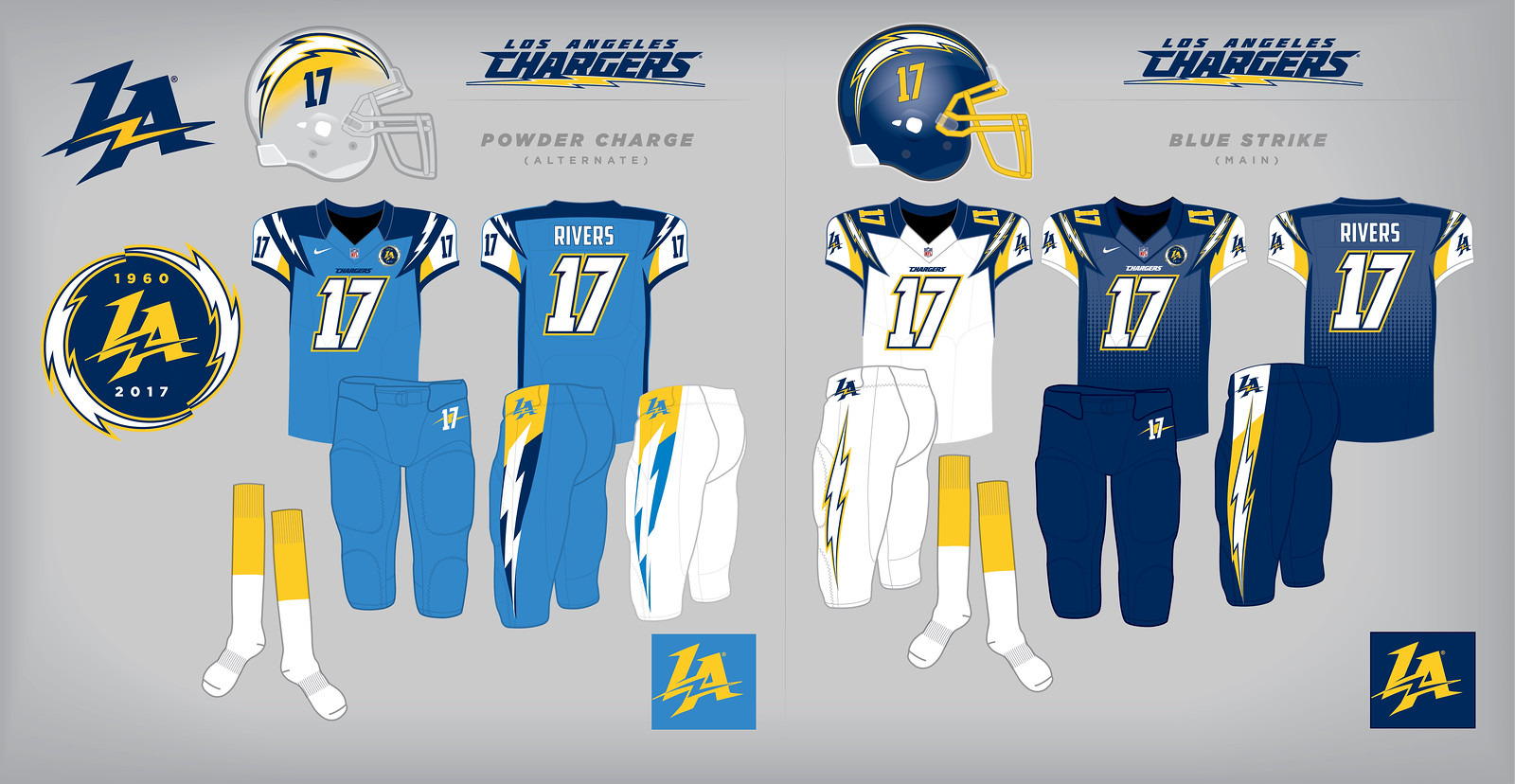 9a475350b Uni Watch delivers the winning entries in the Chargers redesign contest
