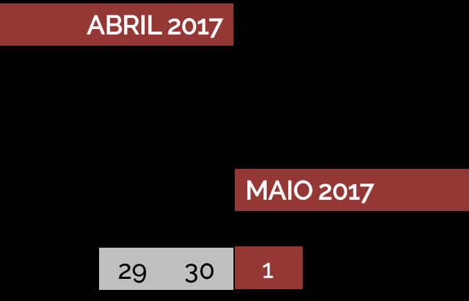 1 maio 2017