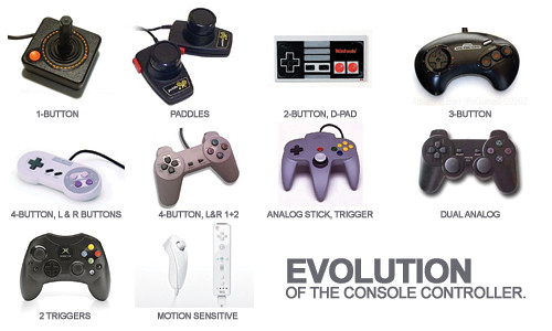 how to use controllers for all
